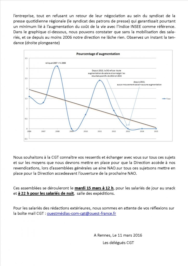 tract salaires 2016